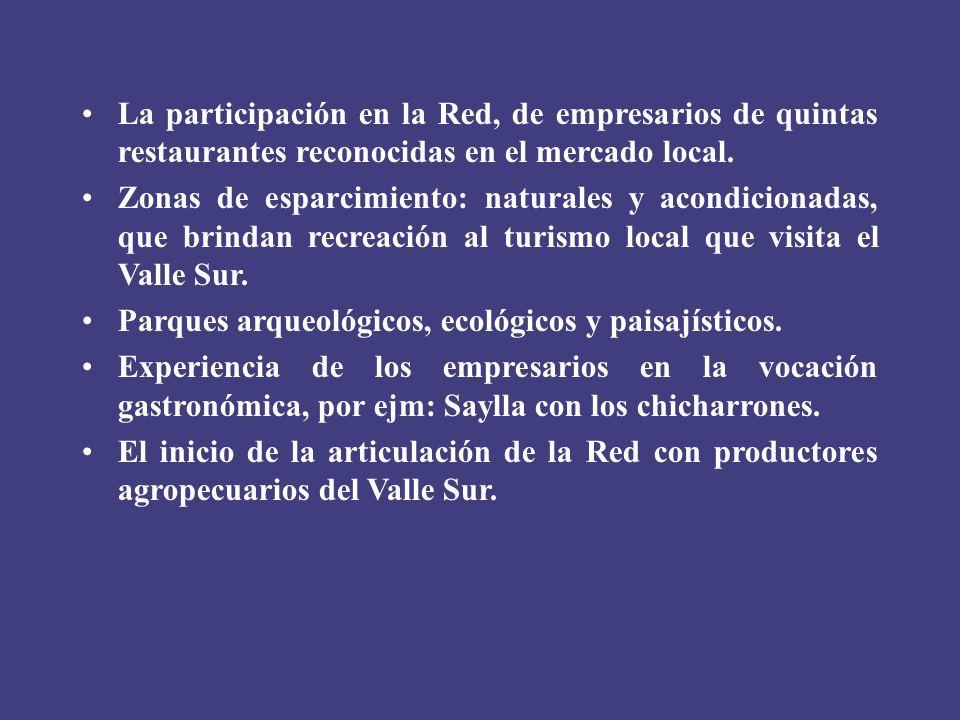 La participación en la Red, de empresarios de quintas restaurantes reconocidas en el mercado local. Zonas de esparcimiento: naturales y acondicionadas