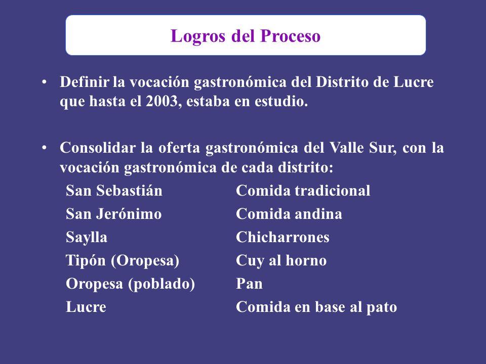 Definir la vocación gastronómica del Distrito de Lucre que hasta el 2003, estaba en estudio. Consolidar la oferta gastronómica del Valle Sur, con la v