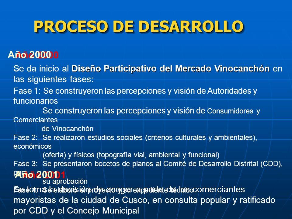 MERCADOVINOCANCHON MERCADO VINOCANCHON