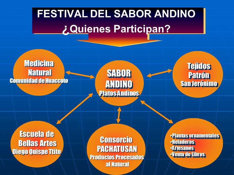 Promover el consumo de Productos Andinos Productos AndinosNutritivos Ser una alternativa gastronómicadel Valle Sur de Cusco Generar fuentes Generar fu