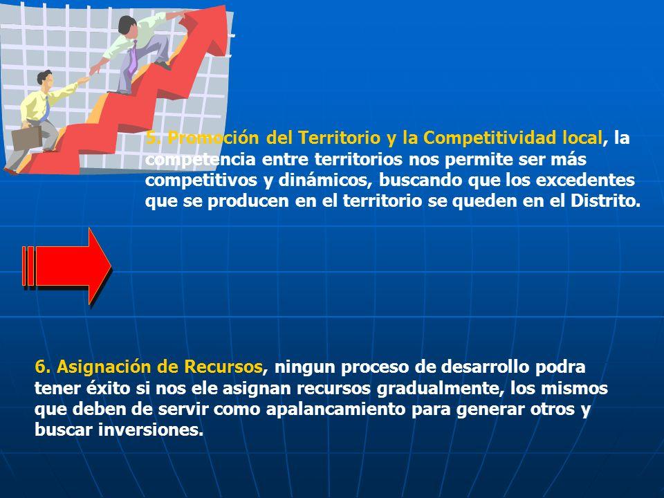3. Implementación y Gestión de Infraestructura productiva, comercial y de servicios: invertir en proyectos y programas que tengan relación directa e i