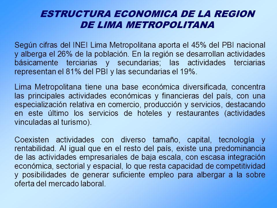 ESTRUCTURA ECONOMICA DE LA REGION DE LIMA METROPOLITANA Según cifras del INEI Lima Metropolitana aporta el 45% del PBI nacional y alberga el 26% de la