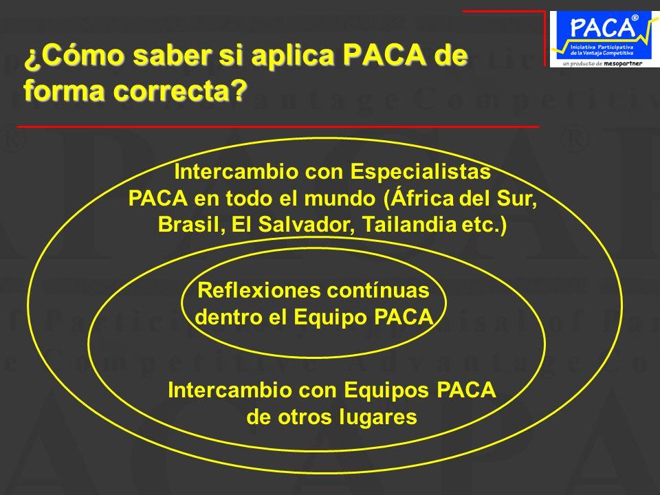 ¿Cómo saber si aplica PACA de forma correcta? Reflexiones contínuas dentro el Equipo PACA Intercambio con Equipos PACA de otros lugares Intercambio co