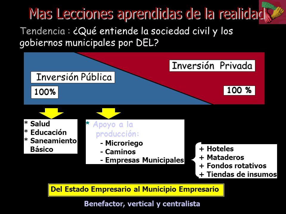 Tendencia : ¿Qué entiende la sociedad civil y los gobiernos municipales por DEL? * Salud * Educación * Saneamiento Básico * Apoyo a la producción: - M