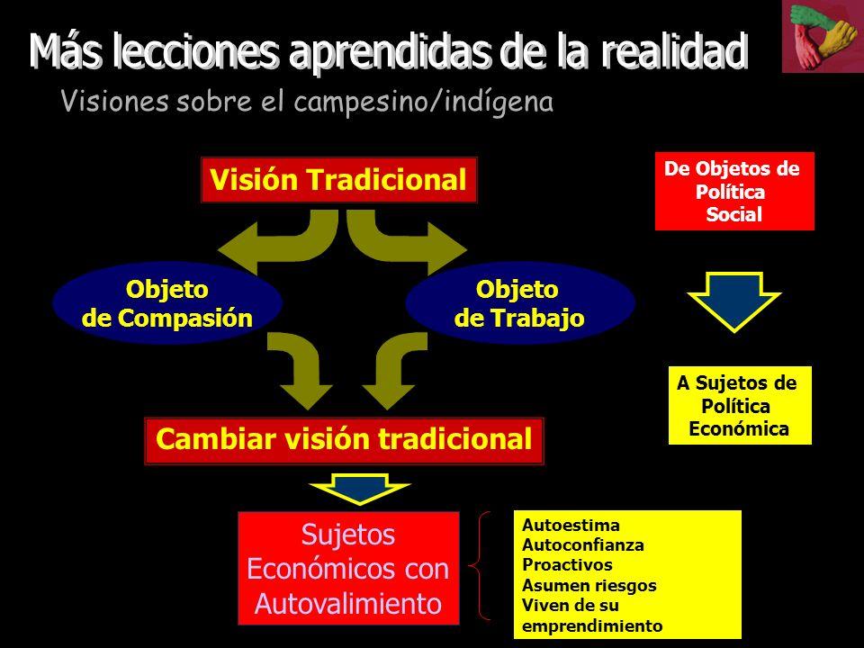 Objeto de Compasión Objeto de Trabajo Cambiar visión tradicional Visión Tradicional De Objetos de Política Social A Sujetos de Política Económica Visi