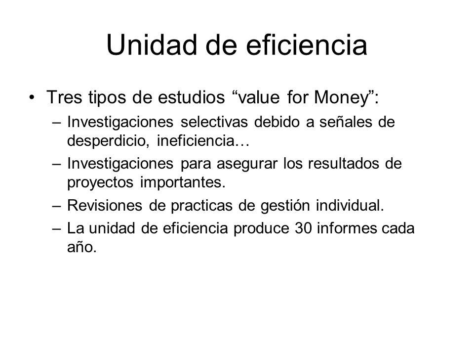 Unidad de eficiencia Tres tipos de estudios value for Money: –Investigaciones selectivas debido a señales de desperdicio, ineficiencia… –Investigacion