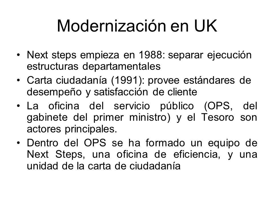 Modernización en UK Next steps empieza en 1988: separar ejecución estructuras departamentales Carta ciudadanía (1991): provee estándares de desempeño