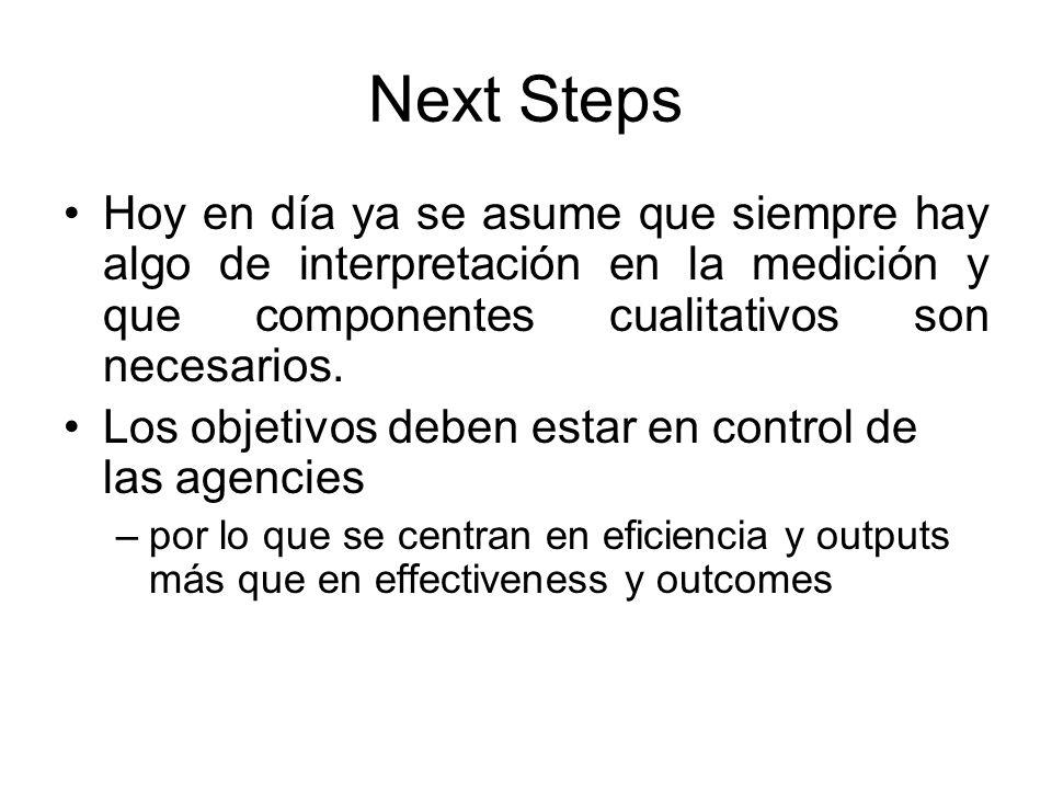 Next Steps Problemas identificados –Objetivos se centran en lo que se puede medir, no en lo que es importante –Fijación de objetivos lleva tiempo –Prioridad a objetivos financieros y no en calidad –Planes tienen objetivos generales pero no indicadores claros