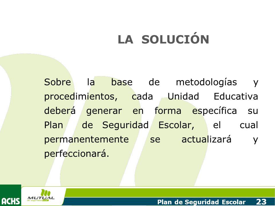 Plan de Seguridad Escolar 23 LA SOLUCIÓN Sobre la base de metodologías y procedimientos, cada Unidad Educativa deberá generar en forma específica su P