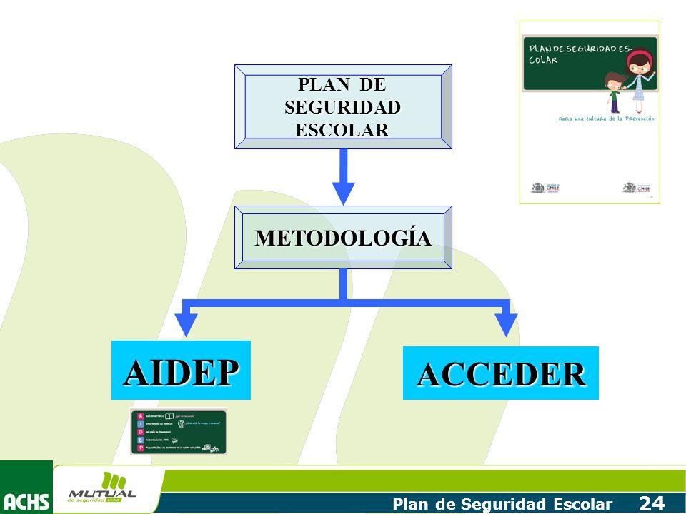 Plan de Seguridad Escolar 24 PLAN DE SEGURIDAD ESCOLAR METODOLOGÍA AIDEP ACCEDER
