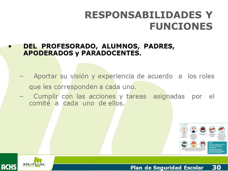 Plan de Seguridad Escolar 30 DEL PROFESORADO, ALUMNOS, PADRES, APODERADOS y PARADOCENTES.DEL PROFESORADO, ALUMNOS, PADRES, APODERADOS y PARADOCENTES.