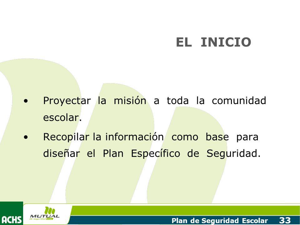Plan de Seguridad Escolar 33 EL INICIO Proyectar la misión a toda la comunidad escolar. Recopilar la información como base para diseñar el Plan Especí