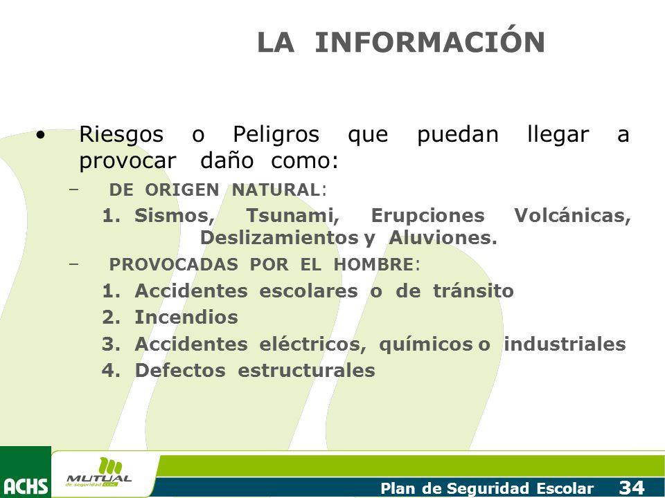 Plan de Seguridad Escolar 34 LA INFORMACIÓN Riesgos o Peligros que puedan llegar a provocar daño como: – DE ORIGEN NATURAL : 1.Sismos, Tsunami, Erupci