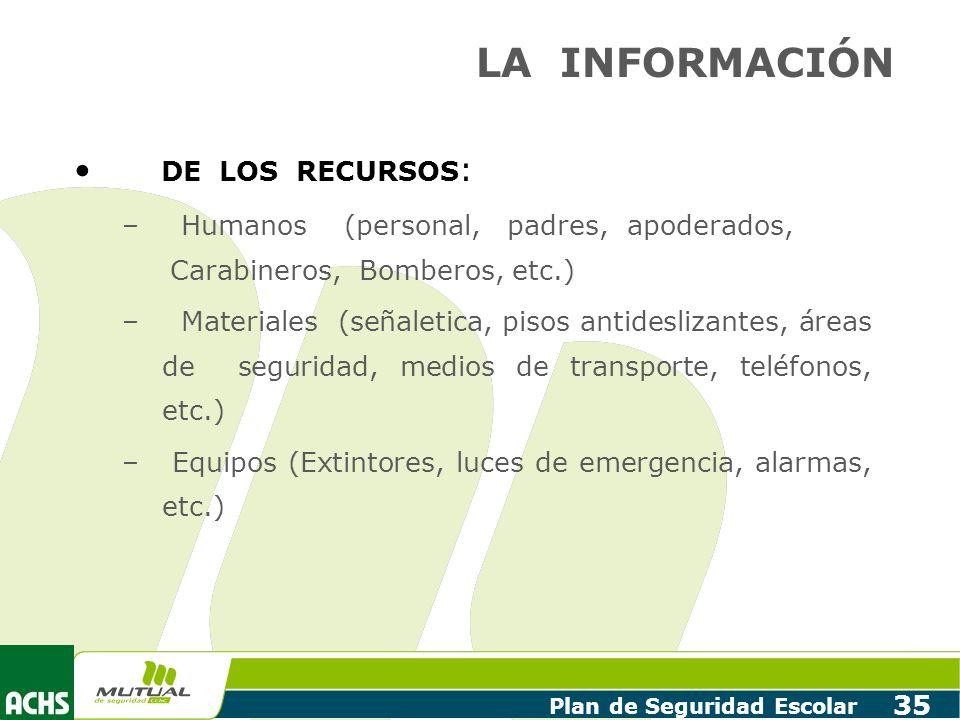 Plan de Seguridad Escolar 35 DE LOS RECURSOS : – Humanos (personal, padres, apoderados, Carabineros, Bomberos, etc.) – Materiales (señaletica, pisos a