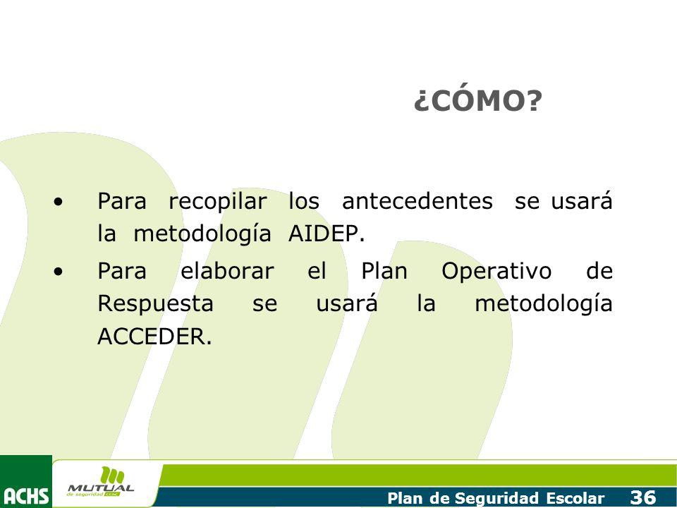Plan de Seguridad Escolar 36 Para recopilar los antecedentes se usará la metodología AIDEP. Para elaborar el Plan Operativo de Respuesta se usará la m