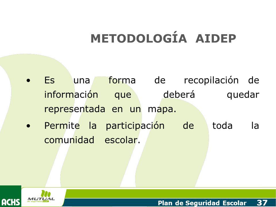 Plan de Seguridad Escolar 37 METODOLOGÍA AIDEP Es una forma de recopilación de información que deberá quedar representada en un mapa. Permite la parti