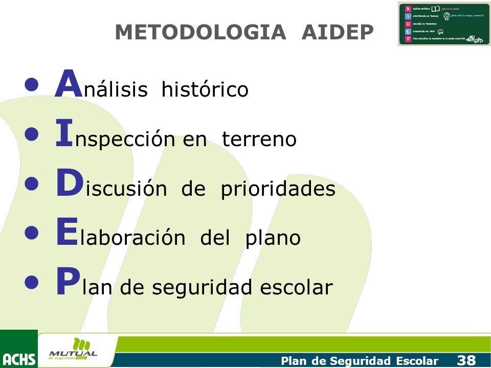 Plan de Seguridad Escolar 38 A nálisis histórico I nspección en terreno D iscusión de prioridades E laboración del plano P lan de seguridad escolar ME