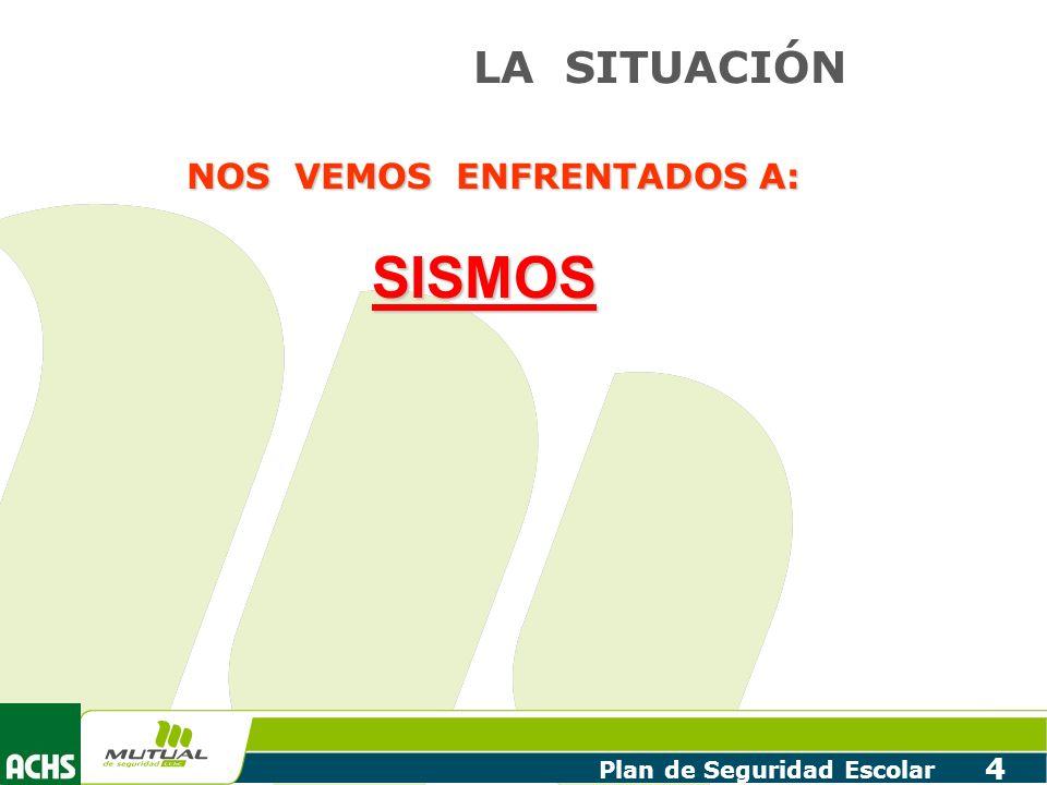 Plan de Seguridad Escolar 4 LA SITUACIÓN NOS VEMOS ENFRENTADOS A: SISMOS