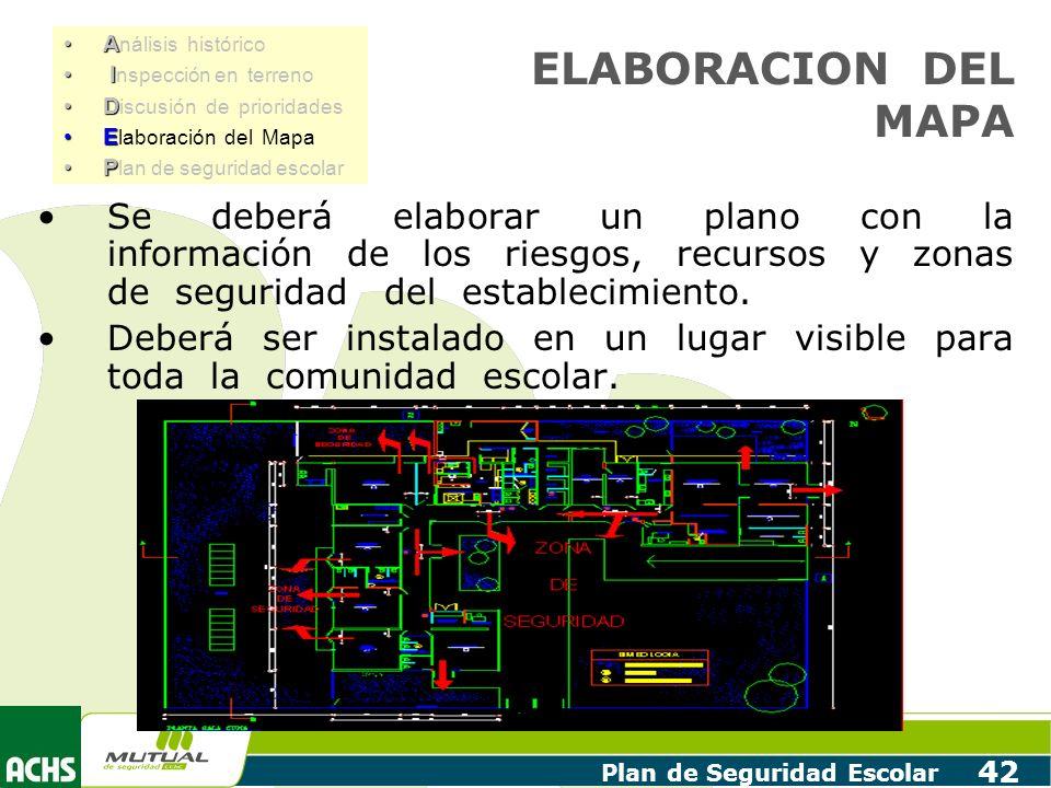 Plan de Seguridad Escolar 42 ELABORACION DEL MAPA Se deberá elaborar un plano con la información de los riesgos, recursos y zonas de seguridad del est