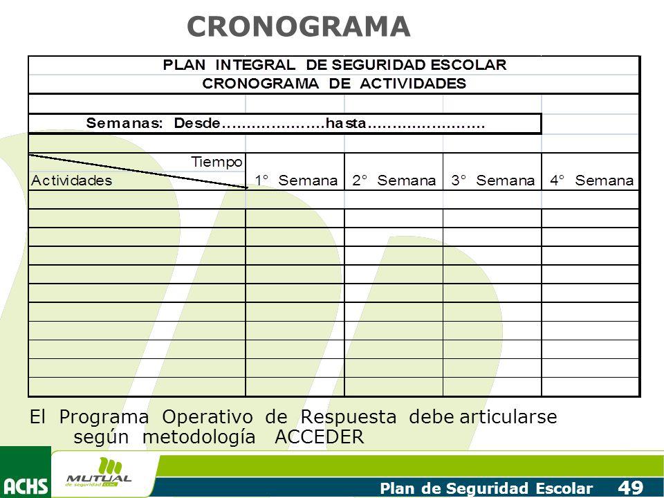 Plan de Seguridad Escolar 49 El Programa Operativo de Respuesta debe articularse según metodología ACCEDER CRONOGRAMA