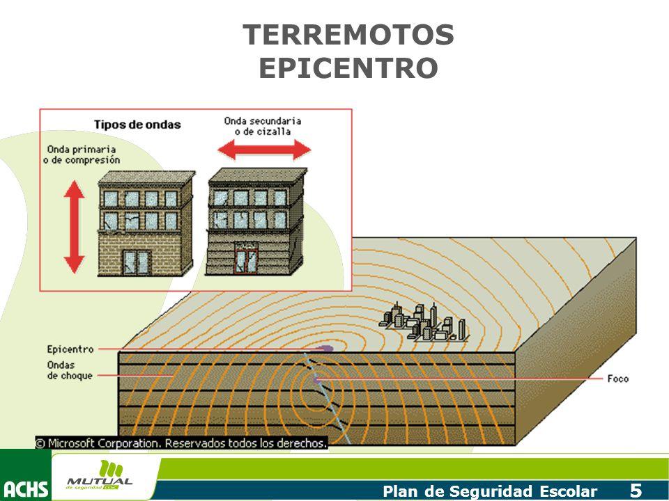 Plan de Seguridad Escolar 5 TERREMOTOS EPICENTRO