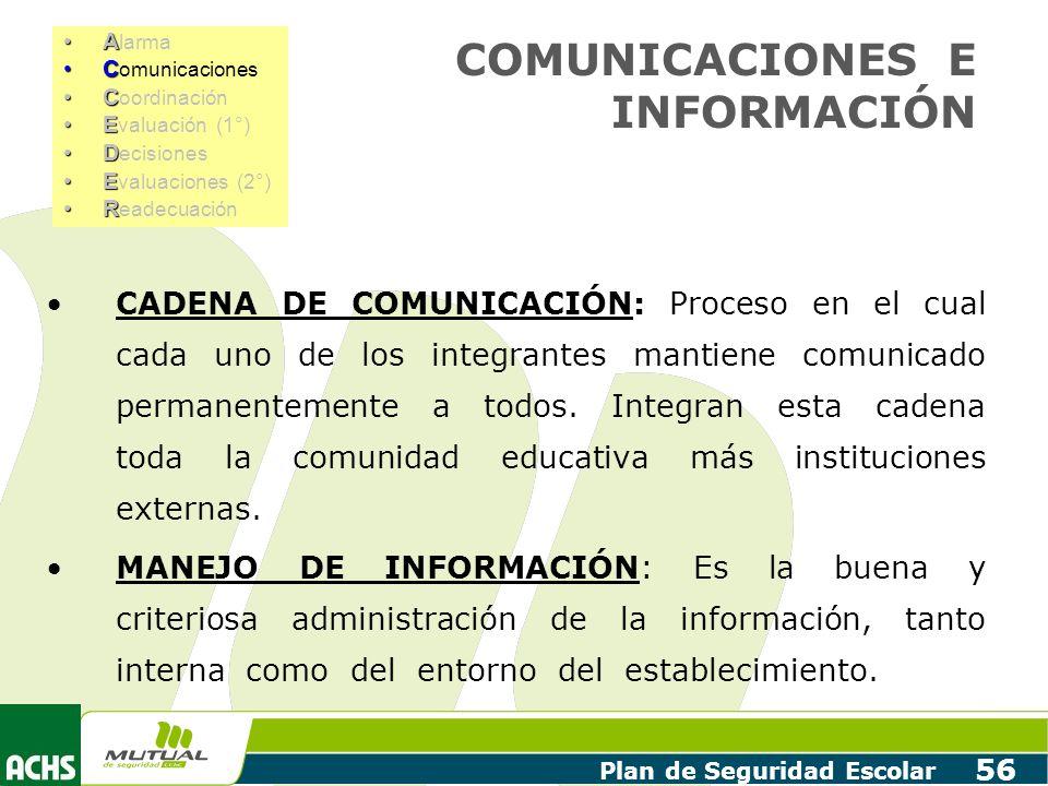 Plan de Seguridad Escolar 56 CADENA DE COMUNICACIÓN: Proceso en el cual cada uno de los integrantes mantiene comunicado permanentemente a todos. Integ