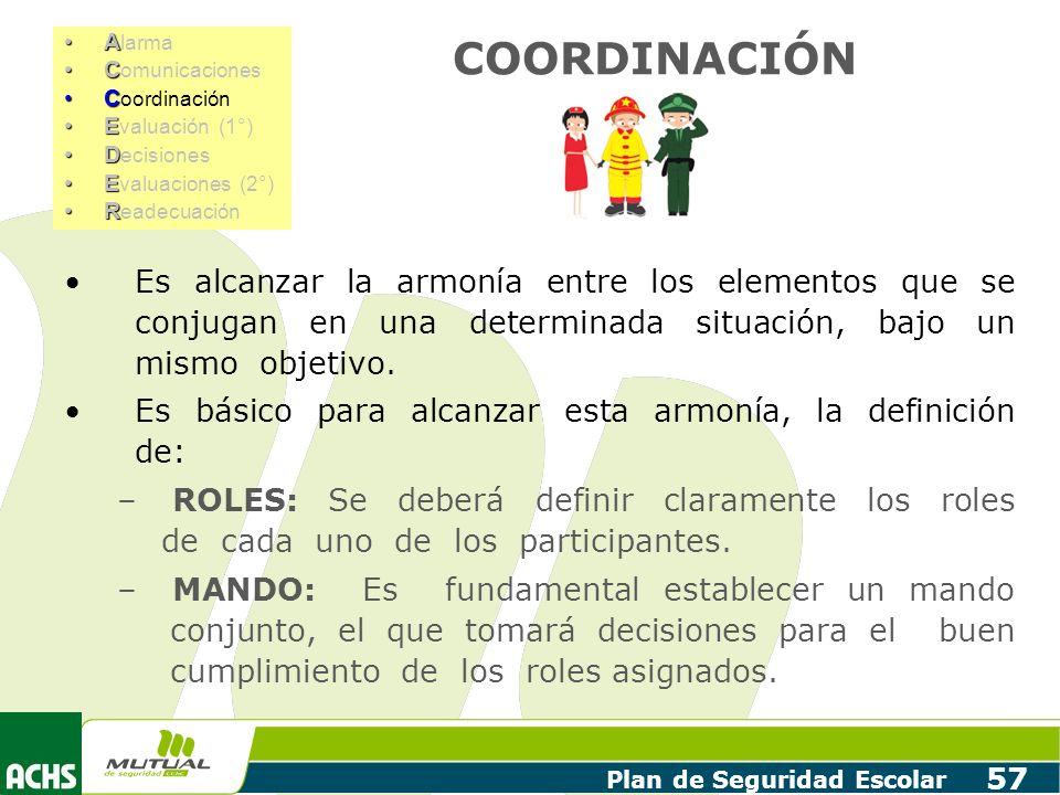 Plan de Seguridad Escolar 57 COORDINACIÓN Es alcanzar la armonía entre los elementos que se conjugan en una determinada situación, bajo un mismo objet