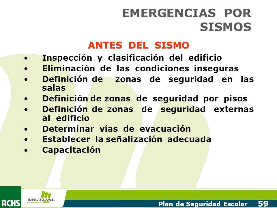 Plan de Seguridad Escolar 59 EMERGENCIAS POR SISMOS ANTES DEL SISMO Inspección y clasificación del edificio Eliminación de las condiciones inseguras D