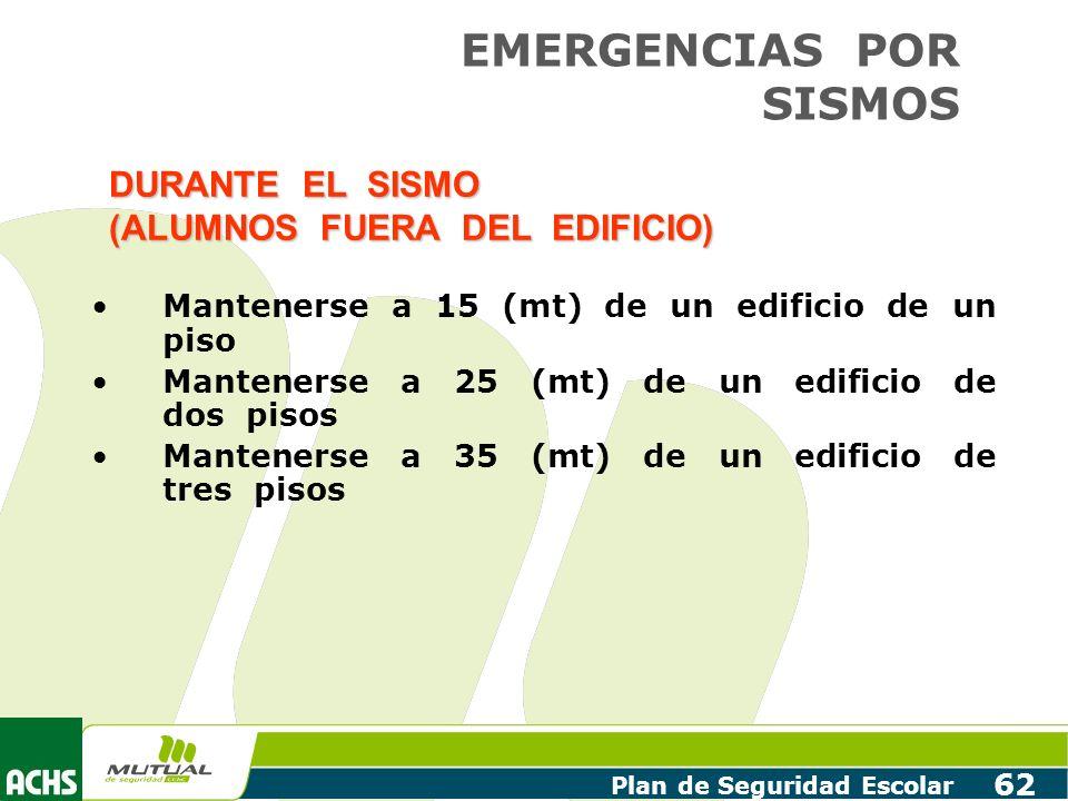 Plan de Seguridad Escolar 62 Mantenerse a 15 (mt) de un edificio de un piso Mantenerse a 25 (mt) de un edificio de dos pisos Mantenerse a 35 (mt) de u