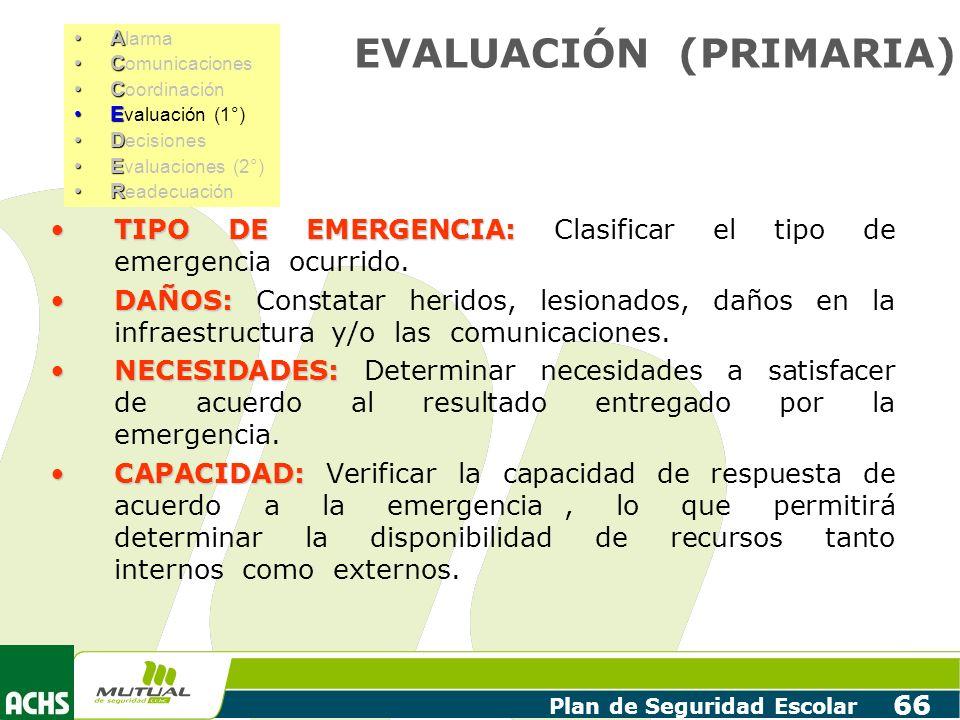 Plan de Seguridad Escolar 66 EVALUACIÓN (PRIMARIA) TIPO DE EMERGENCIA:TIPO DE EMERGENCIA: Clasificar el tipo de emergencia ocurrido. DAÑOS:DAÑOS: Cons