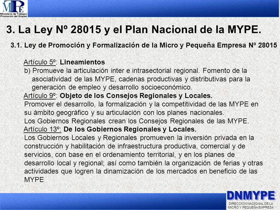 DIRECCION NACIONAL DE LA MICRO Y PEQUEÑA EMPRESA 3. La Ley Nº 28015 y el Plan Nacional de la MYPE. 3.1. Ley de Promoción y Formalización de la Micro y