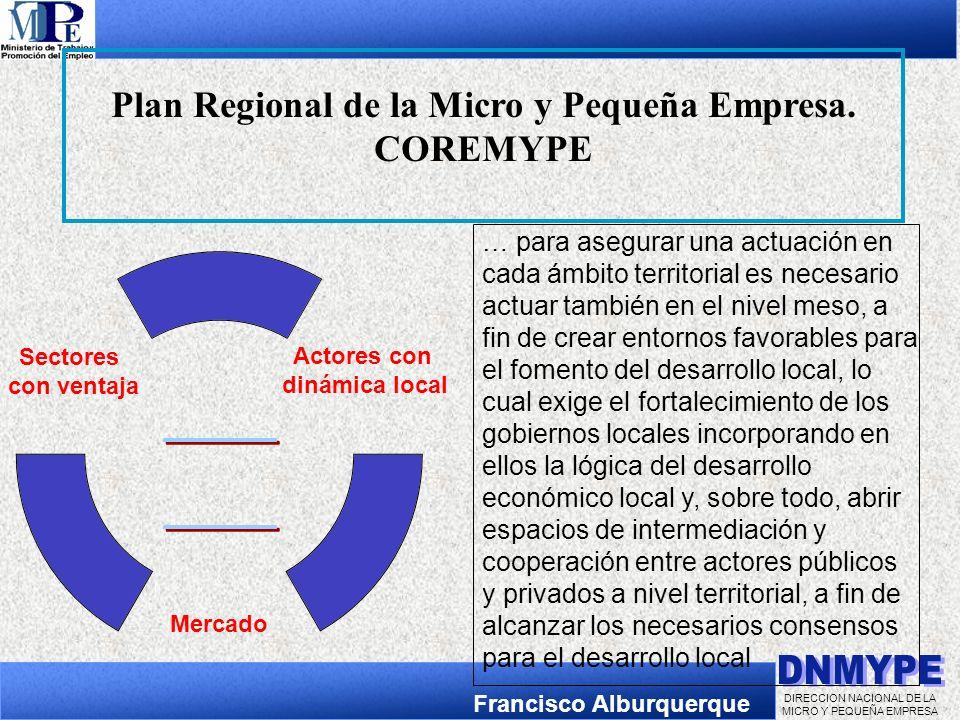 DIRECCION NACIONAL DE LA MICRO Y PEQUEÑA EMPRESA Plan Regional de la Micro y Pequeña Empresa. COREMYPE … para asegurar una actuación en cada ámbito te