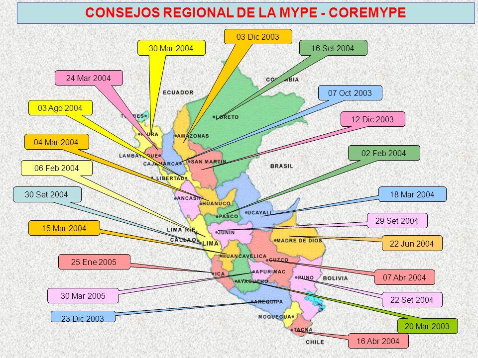 CONSEJOS REGIONAL DE LA MYPE - COREMYPE 07 Oct 2003 20 Mar 2003 03 Dic 2003 12 Dic 2003 23 Dic 2003 02 Feb 2004 06 Feb 2004 04 Mar 2004 15 Mar 2004 18