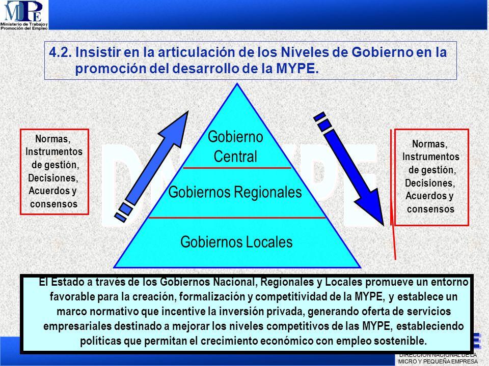 DIRECCION NACIONAL DE LA MICRO Y PEQUEÑA EMPRESA 4.2. Insistir en la articulación de los Niveles de Gobierno en la promoción del desarrollo de la MYPE