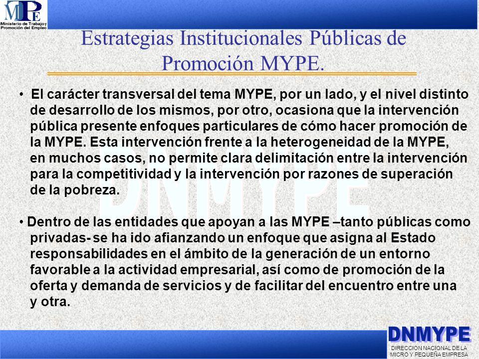 DIRECCION NACIONAL DE LA MICRO Y PEQUEÑA EMPRESA Estrategias Institucionales Públicas de Promoción MYPE. El carácter transversal del tema MYPE, por un