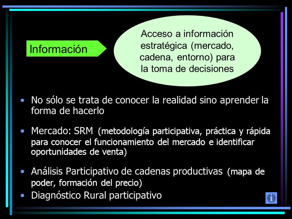 No sólo se trata de conocer la realidad sino aprender la forma de hacerlo Mercado: SRM (metodología participativa, práctica y rápida para conocer el f