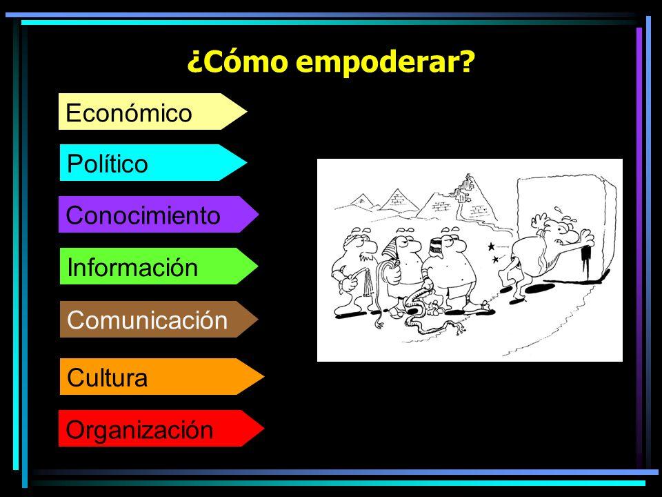 ¿Cómo empoderar? Económico Político Conocimiento Información Cultura Organización Comunicación