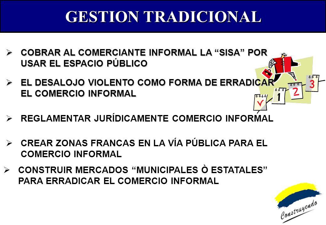 CARACTERISTICAS DEL COMERCIANTE INFORMAL MIGRANTES, DESOCUPADOS, NEGOCIO FAMILIAR AGRUPADOS EN ASOCIACIONES, ACOSTUMBRADAS A....UTILIZAR MÉTODOS DE RESISTENCIA VIOLENTA PARA....PERMANECER EN LA VÍA PÚBLICA DIRIGENCIAS TRADICIONALES DESACREDITADAS,....ACOSTUMBRADOS A NEGOCIACIONES.