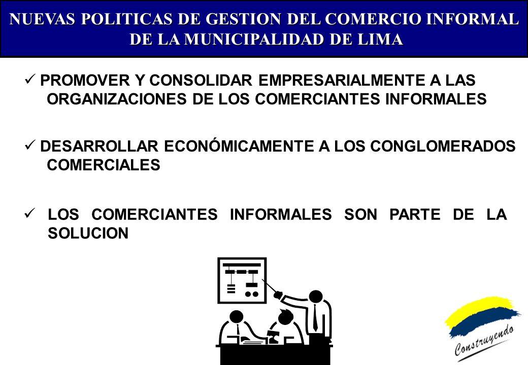 DIARIO CORREO (2 DE JUNIO 2003) ENCUESTA DIARIO PERU 21 (7 DE JUNIO 2003)