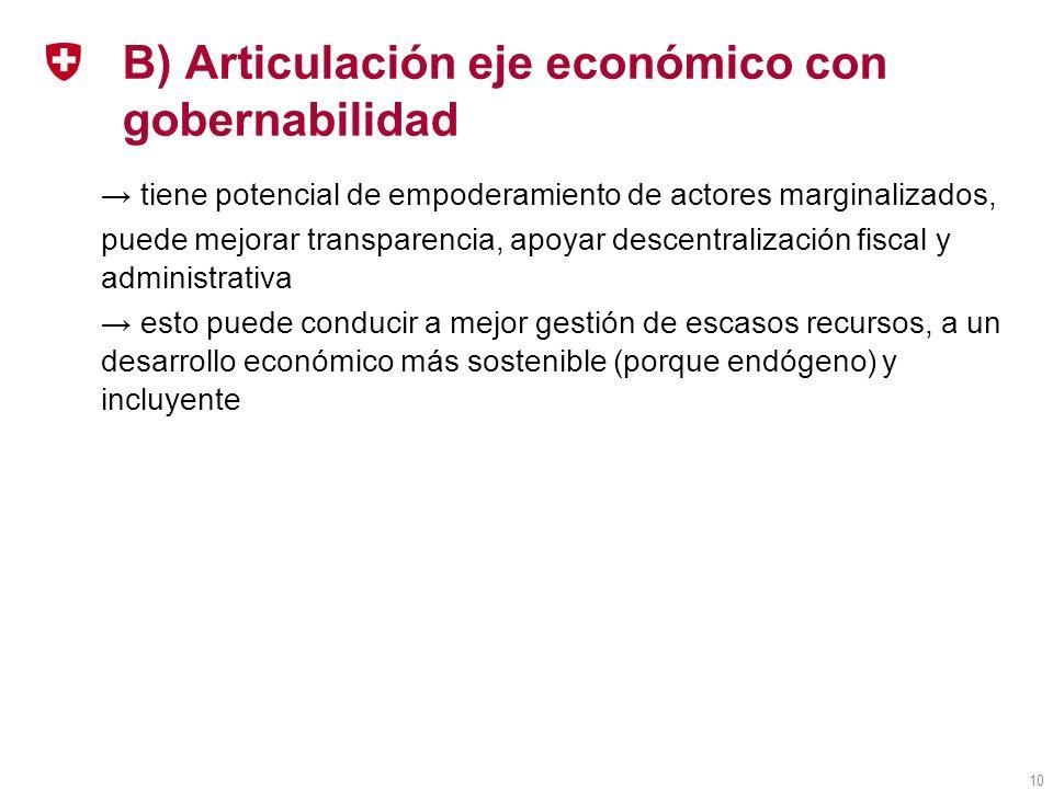 10 B) Articulación eje económico con gobernabilidad tiene potencial de empoderamiento de actores marginalizados, puede mejorar transparencia, apoyar descentralización fiscal y administrativa esto puede conducir a mejor gestión de escasos recursos, a un desarrollo económico más sostenible (porque endógeno) y incluyente
