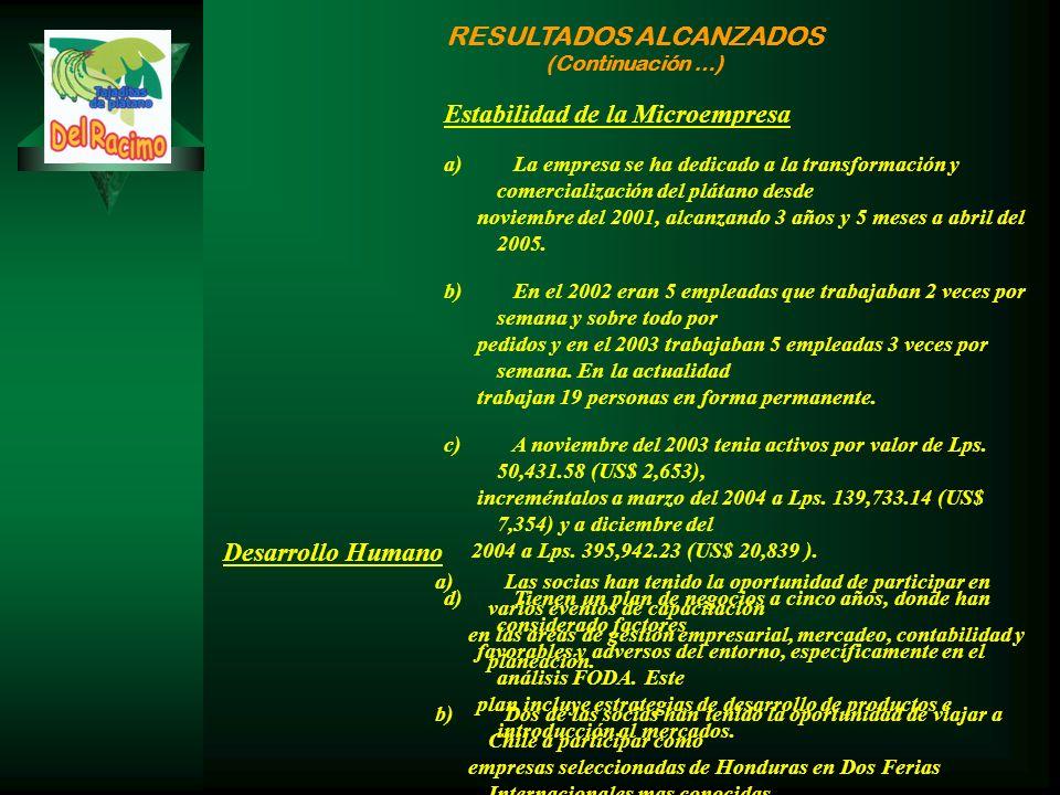 RESULTADOS ALCANZADOS (Continuación …) Estabilidad de la Microempresa a) La empresa se ha dedicado a la transformación y comercialización del plátano desde noviembre del 2001, alcanzando 3 años y 5 meses a abril del 2005.