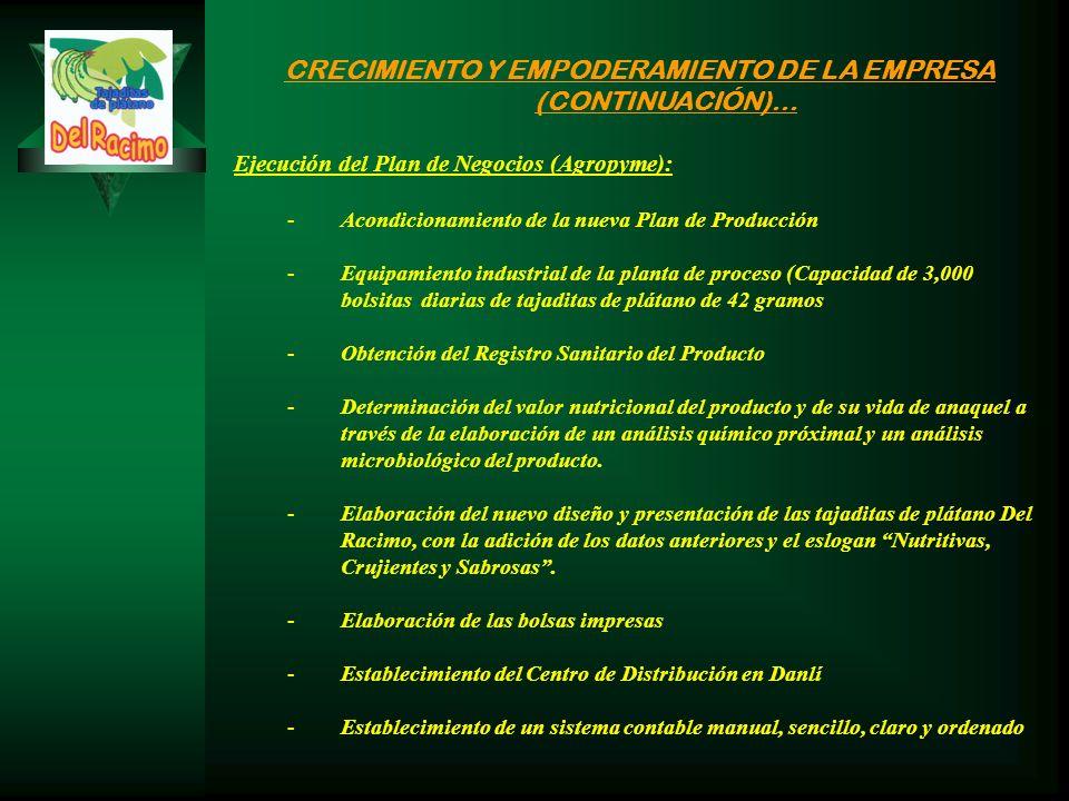 CRECIMIENTO Y EMPODERAMIENTO DE LA EMPRESA (CONTINUACIÓN)… Ejecución del Plan de Negocios (Agropyme): -Acondicionamiento de la nueva Plan de Producción -Equipamiento industrial de la planta de proceso (Capacidad de 3,000 bolsitas diarias de tajaditas de plátano de 42 gramos -Obtención del Registro Sanitario del Producto -Determinación del valor nutricional del producto y de su vida de anaquel a través de la elaboración de un análisis químico próximal y un análisis microbiológico del producto.