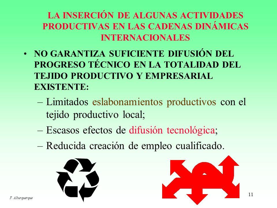 10 IMPORTACIONES EL COMERCIO INTERNACIONAL ES SÓLO UNA PARTE DE LA PRODUCCIÓN REAL MUNDIAL PRODUCCIÓN CUANTIFICADA - Consumo - Inversión EXPORTACIONES