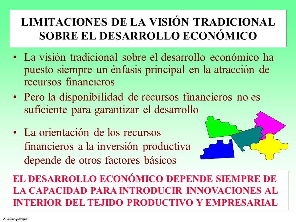 13 TEMA 2 SUPERANDO LA VISIÓN TRADICIONAL DEL DESARROLLO: EL ENFOQUE DEL DESARROLLO LOCAL. F. Alburquerque