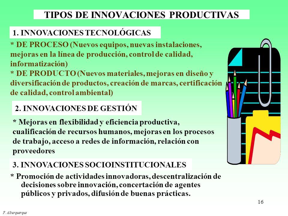 15 EL ENFOQUE INTERACTIVO DE LA INNOVACIÓN El incremento de actividades de I+D no es suficiente para la introducción de innovaciones Es necesario que
