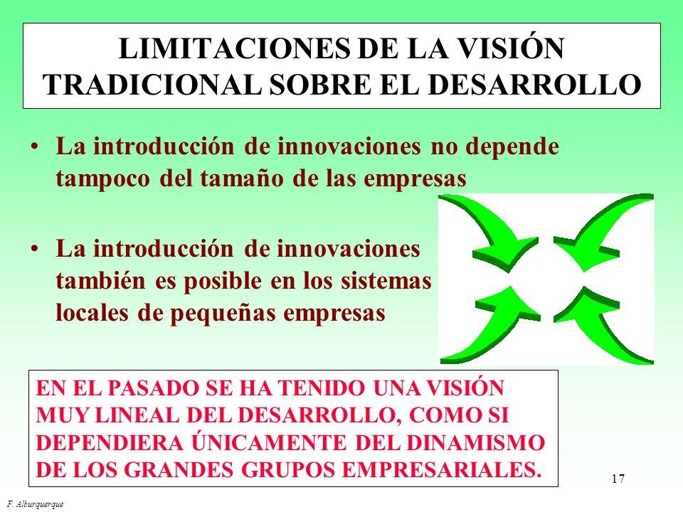 16 TIPOS DE INNOVACIONES PRODUCTIVAS * Promoción de actividades innovadoras, descentralización de decisiones sobre innovación, concertación de agentes