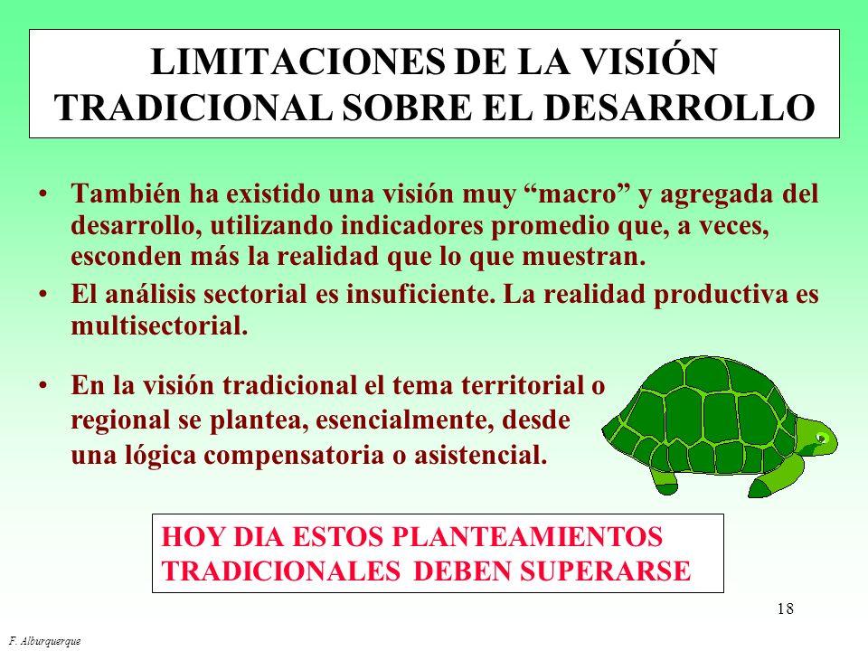 17 LIMITACIONES DE LA VISIÓN TRADICIONAL SOBRE EL DESARROLLO La introducción de innovaciones no depende tampoco del tamaño de las empresas EN EL PASAD