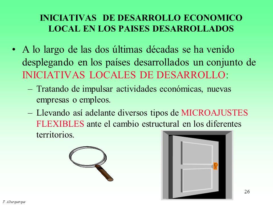 25 TEMA 3 APRENDIENDO DE LAS MEJORES PRÁCTICAS INTERNACIONALES: LAS INICIATIVAS DE DESARROLLO LOCAL. F. Alburquerque
