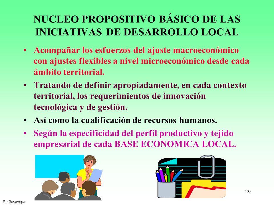 28 OBJETIVOS PRINCIPALES DE LAS INICIATIVAS LOCALES DE DESARROLLO SEGÚN LA EXPERIENCIA EN LOS PAÍSES DESARROLLADOS Valorización de los recursos endóge