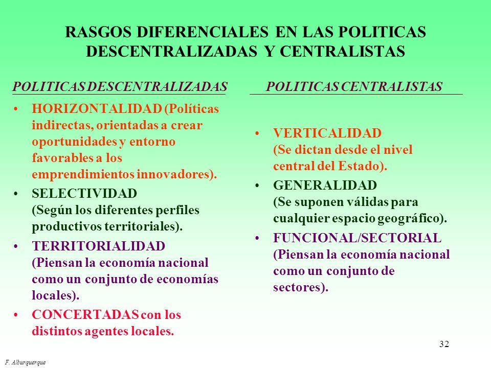 31 NUEVOS EJES ESTRATEGICOS DE LA POLITICA ECONOMICA TERRITORIAL Importancia de las INNOVACIONES TECNOLOGICAS Y DE GESTION y de su DIFUSION en la base